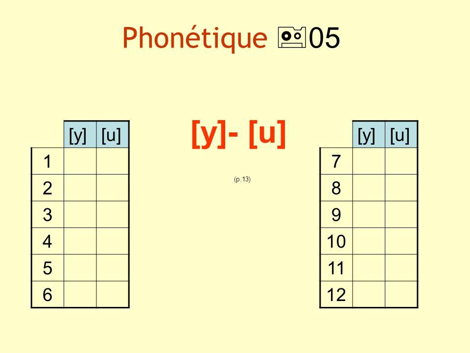 Phonétique 05 [y]- [u] (p.13) [y][u] 1 2 3 4 5 6 [y][u] 7 8 9 10 11 12
