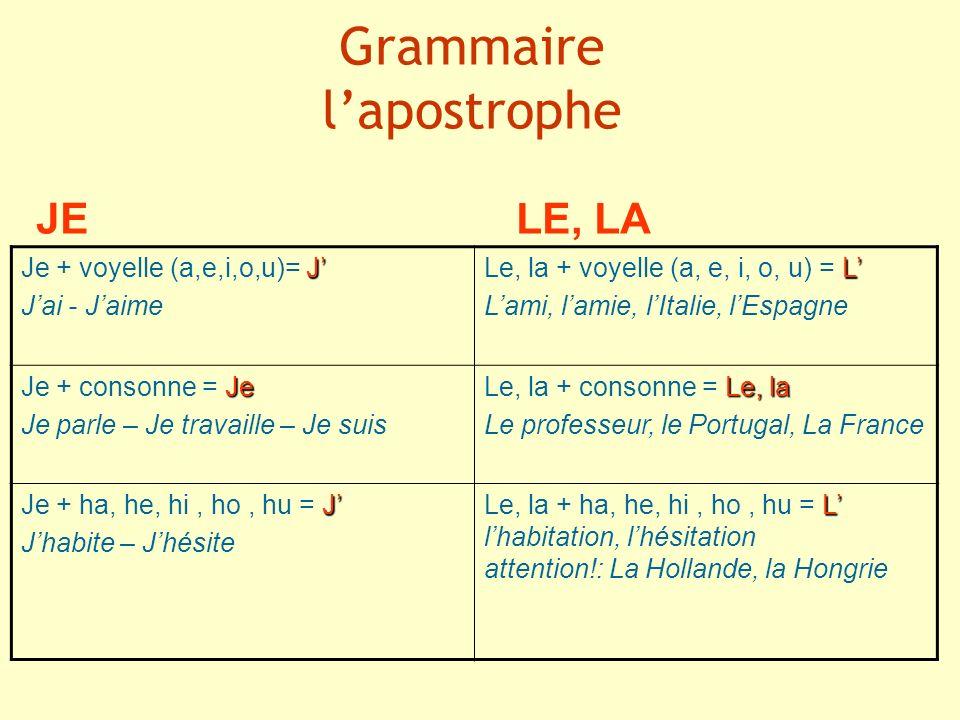 Grammaire lapostrophe JELE, LA J Je + voyelle (a,e,i,o,u)= J Jai - Jaime L Le, la + voyelle (a, e, i, o, u) = L Lami, lamie, lItalie, lEspagne Je Je +