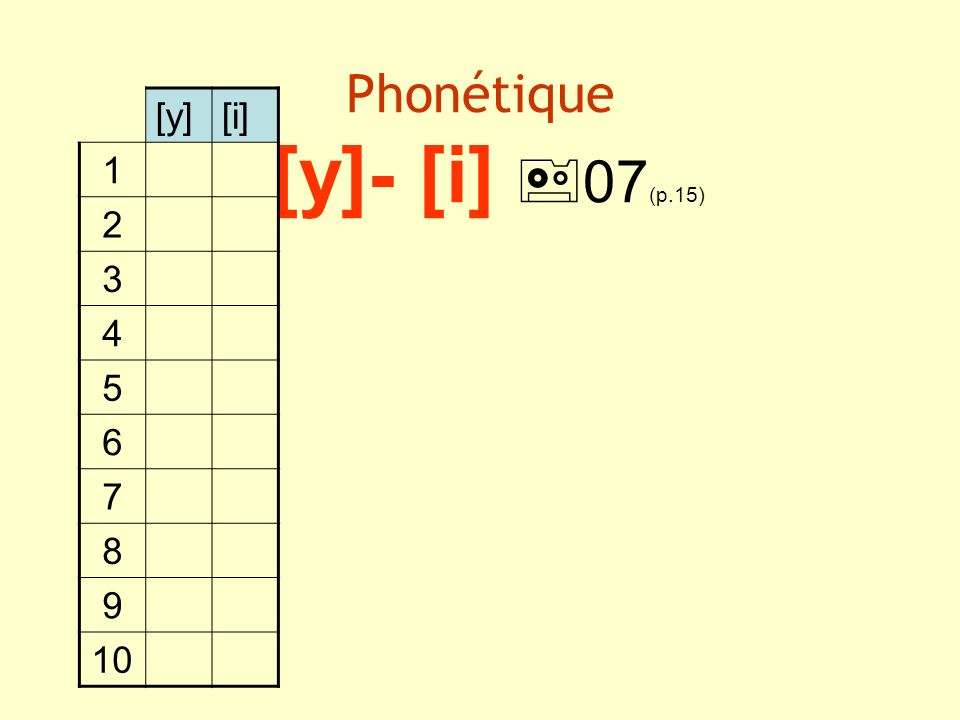 Phonétique [y]- [i] 07 (p.15) [y][i] 1 2 3 4 5 6 7 8 9 10