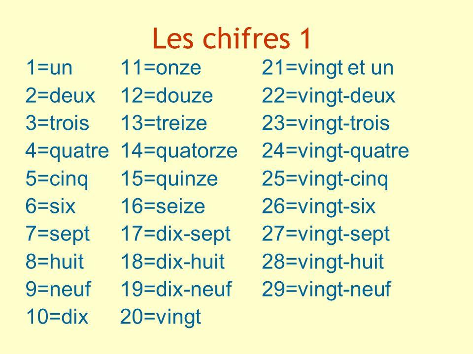 Les chifres 1 1=un11=onze21=vingt et un 2=deux12=douze22=vingt-deux 3=trois13=treize23=vingt-trois 4=quatre14=quatorze24=vingt-quatre 5=cinq15=quinze2