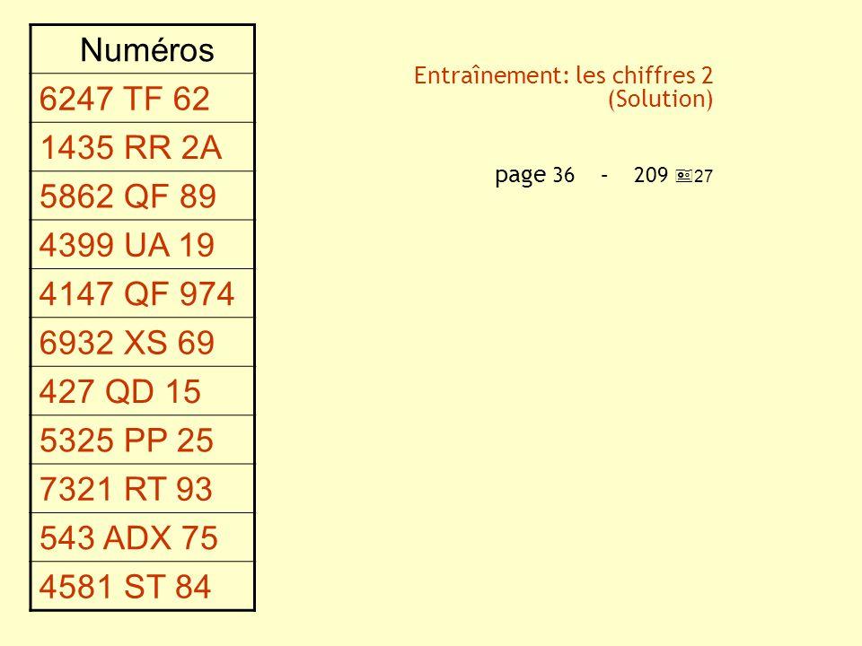 Entraînement: les chiffres 2 (Solution) page 36 – 209 27 Numéros 6247 TF 62 1435 RR 2A 5862 QF 89 4399 UA 19 4147 QF 974 6932 XS 69 427 QD 15 5325 PP