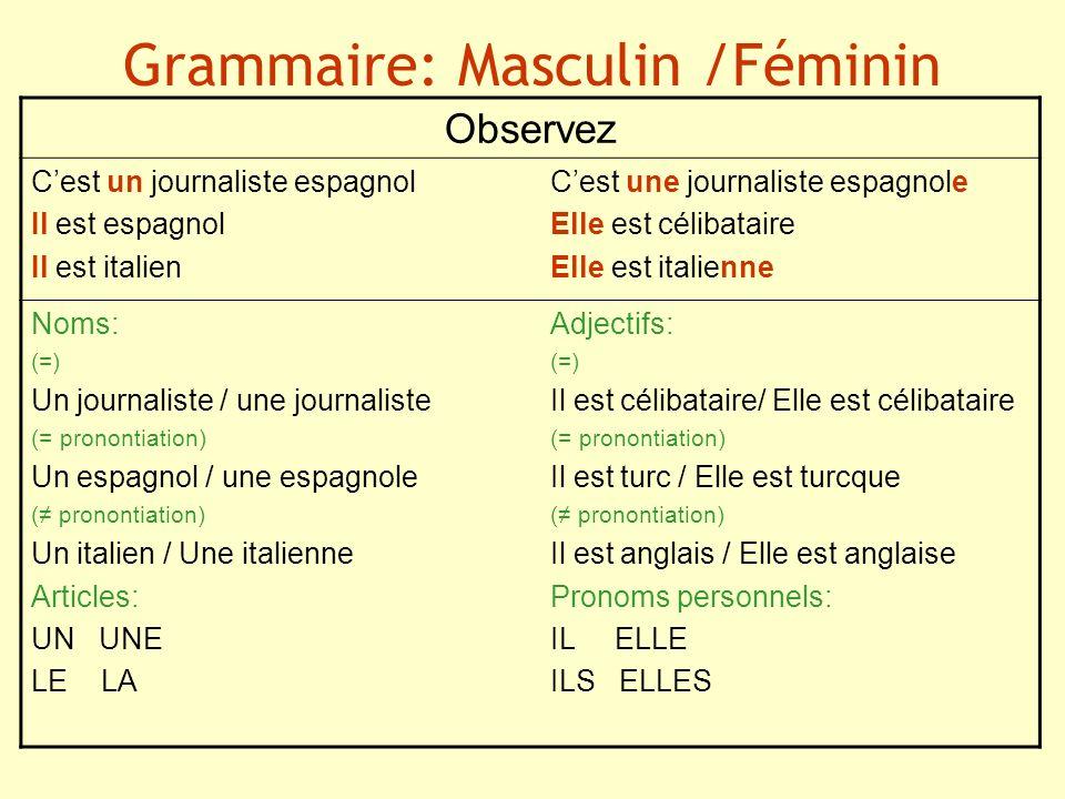 Grammaire: Masculin /Féminin Observez Cest un journaliste espagnol Il est espagnol Il est italien Cest une journaliste espagnole Elle est célibataire