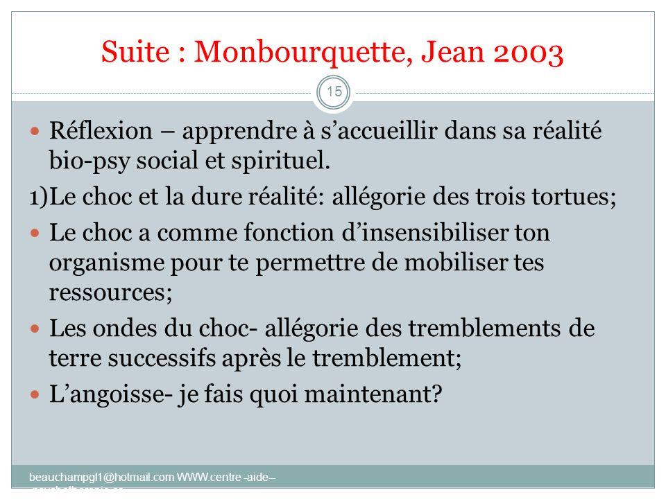 Suite : Monbourquette, Jean 2003 Réflexion – apprendre à saccueillir dans sa réalité bio-psy social et spirituel. 1)Le choc et la dure réalité: allégo