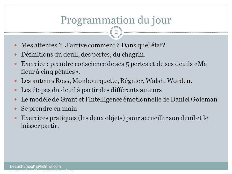 Les 08 étapes de Jean Monbourquette, auteur: Aimer, perdre et grandir 1994.