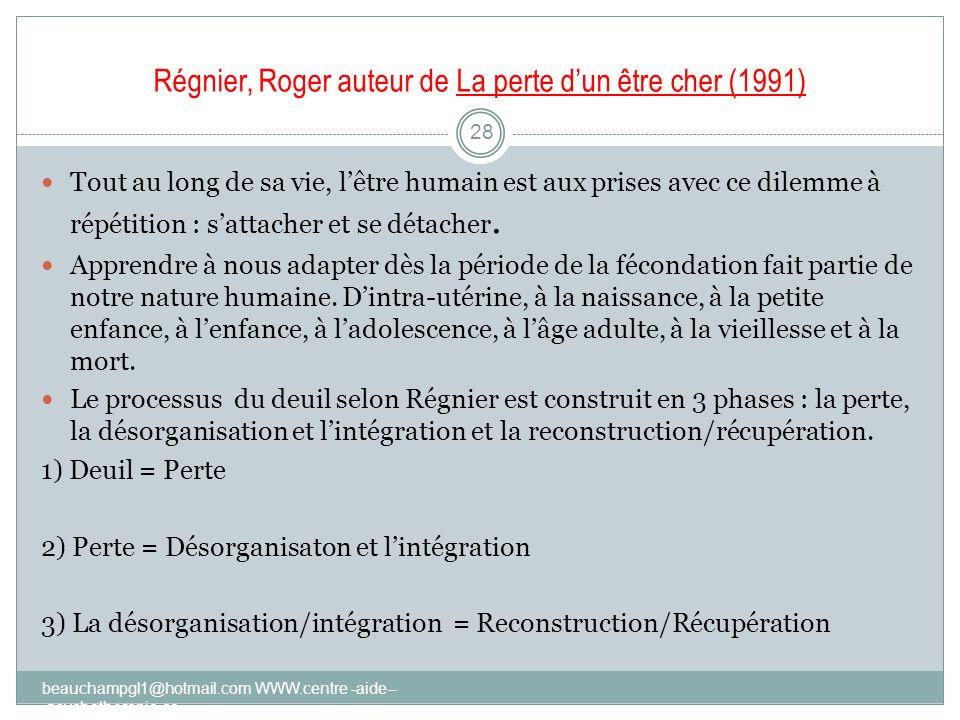 Régnier, Roger auteur de La perte dun être cher (1991) Tout au long de sa vie, lêtre humain est aux prises avec ce dilemme à répétition : sattacher et