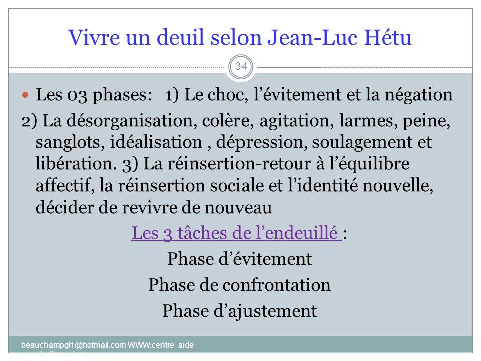 Vivre un deuil selon Jean-Luc Hétu Les 03 phases: 1) Le choc, lévitement et la négation 2) La désorganisation, colère, agitation, larmes, peine, sangl