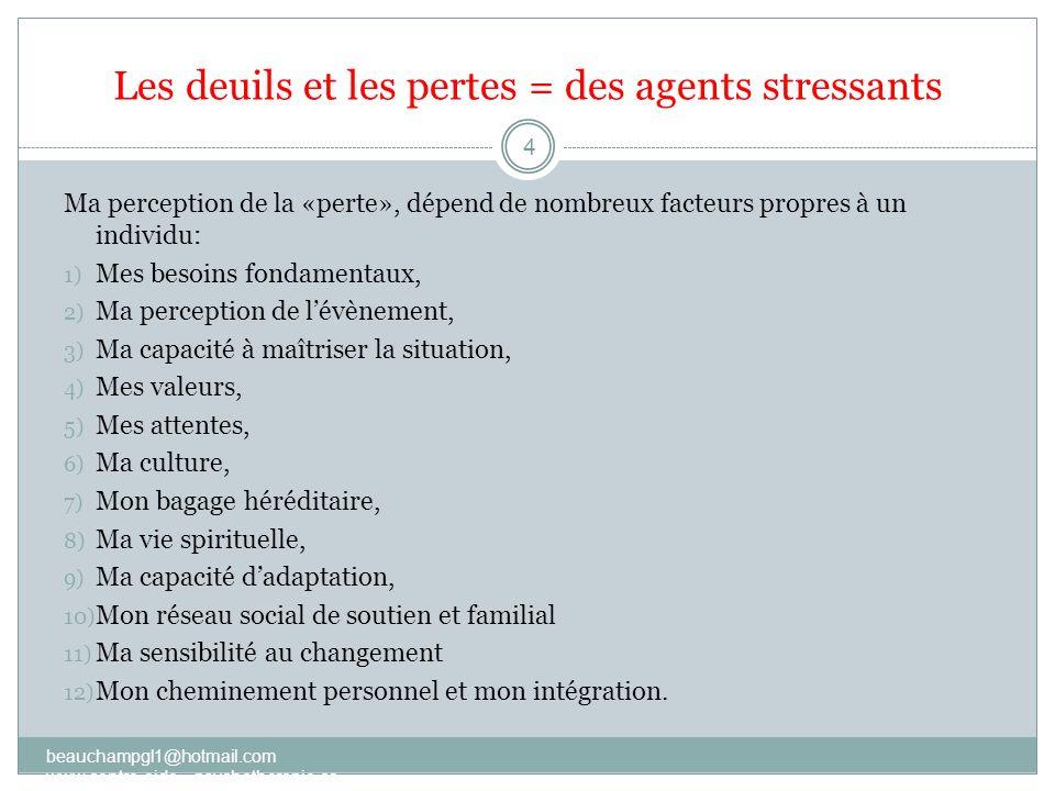 Suite : Monbourquette, Jean 2003 Réflexion – apprendre à saccueillir dans sa réalité bio-psy social et spirituel.