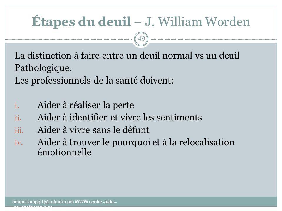 Étapes du deuil – J. William Worden La distinction à faire entre un deuil normal vs un deuil Pathologique. Les professionnels de la santé doivent: i.