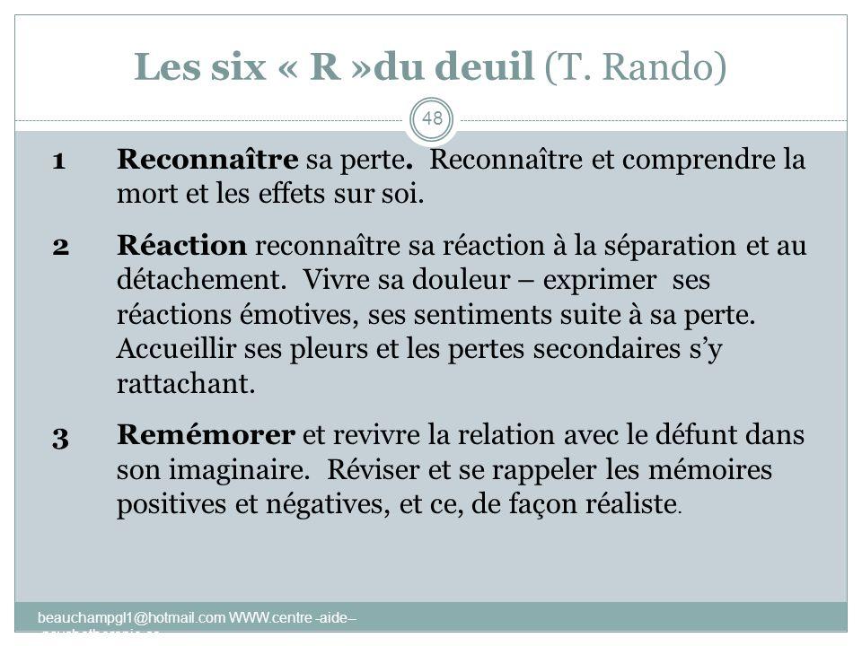 Les six « R »du deuil (T. Rando) 1Reconnaître sa perte. Reconnaître et comprendre la mort et les effets sur soi. 2Réaction reconnaître sa réaction à l