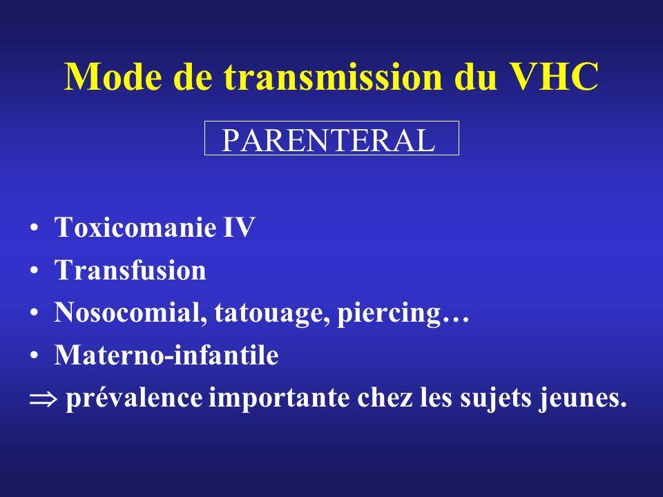 Mode de transmission du VHC PARENTERAL Toxicomanie IV Transfusion Nosocomial, tatouage, piercing… Materno-infantile prévalence importante chez les suj
