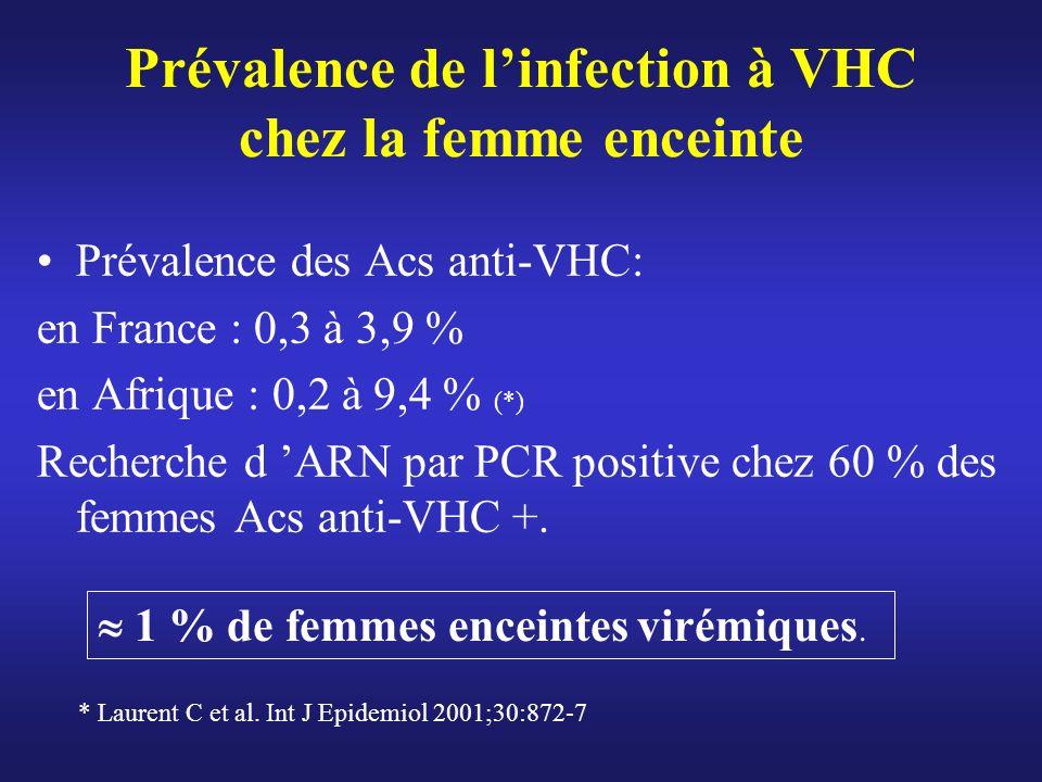 Conclusion (II) Après la grossesse - Allaitement non contre-indiqué - Dépistage par PCR > 1 mois ou sérologie > 18 mois - Surveillance simple des enfants infectés Proposer un traitement antiviral chez la mère