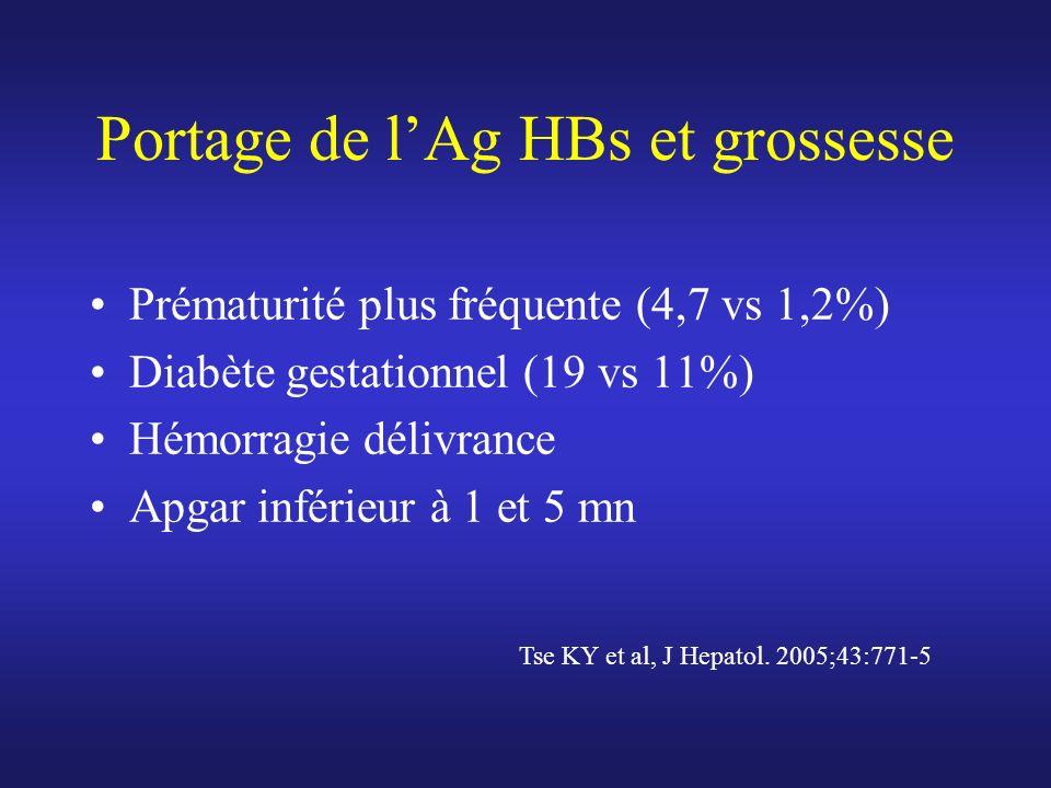 Portage de lAg HBs et grossesse Prématurité plus fréquente (4,7 vs 1,2%) Diabète gestationnel (19 vs 11%) Hémorragie délivrance Apgar inférieur à 1 et