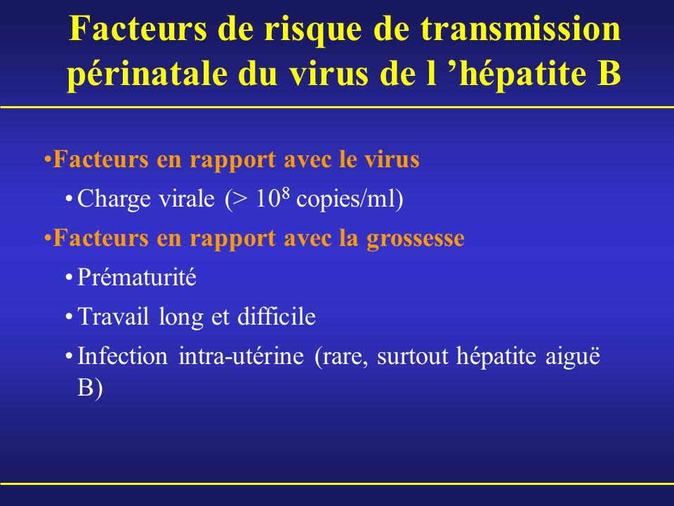 Facteurs de risque de transmission périnatale du virus de l hépatite B Facteurs en rapport avec le virus Charge virale (> 10 8 copies/ml) Facteurs en
