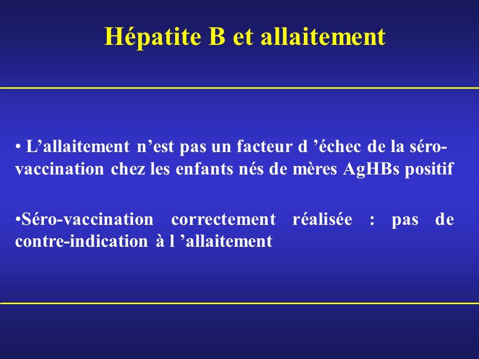 Hépatite B et allaitement Lallaitement nest pas un facteur d échec de la séro- vaccination chez les enfants nés de mères AgHBs positif Séro-vaccinatio