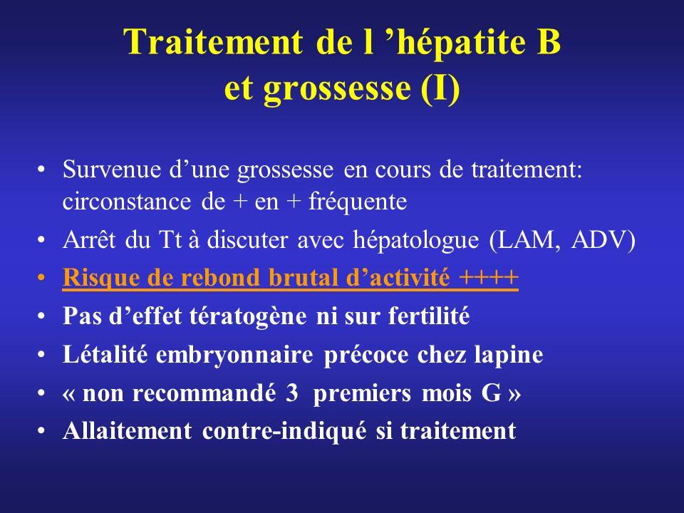 Traitement de l hépatite B et grossesse (I) Survenue dune grossesse en cours de traitement: circonstance de + en + fréquente Arrêt du Tt à discuter av