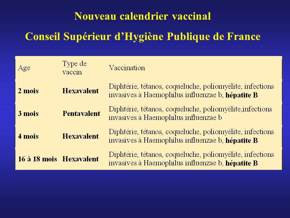 Nouveau calendrier vaccinal Conseil Supérieur dHygiène Publique de France
