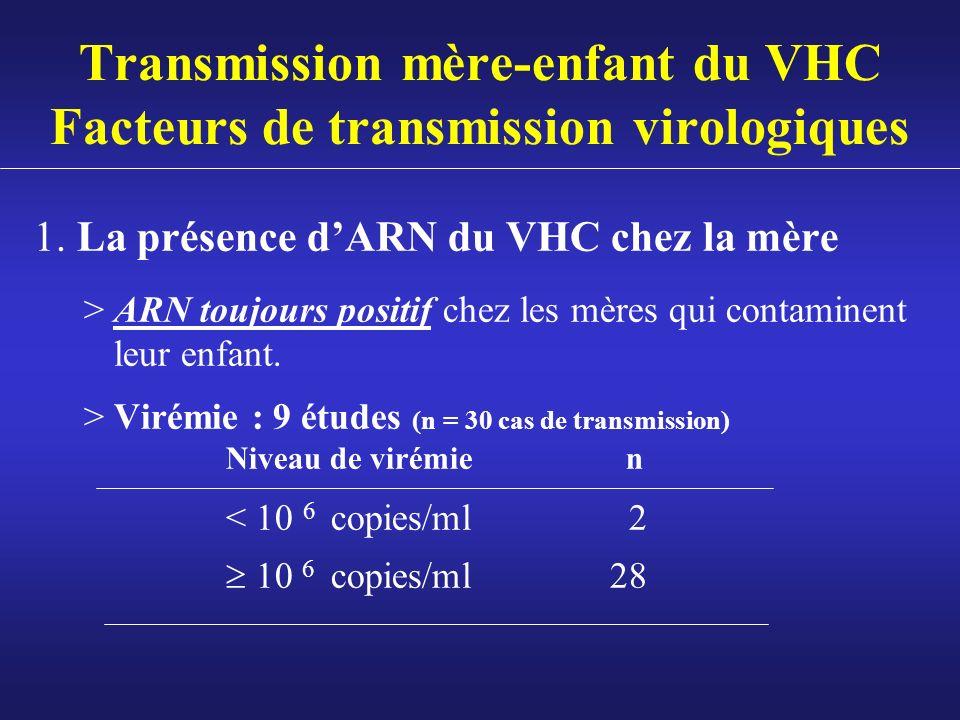 Transmission mère-enfant du VHC Facteurs de transmission virologiques 1. La présence dARN du VHC chez la mère >ARN toujours positif chez les mères qui
