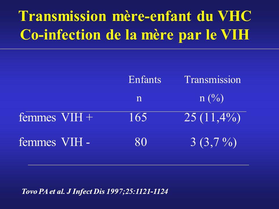 Transmission mère-enfant du VHC Co-infection de la mère par le VIH Enfants Transmission n n (%) femmes VIH +16525 (11,4%) femmes VIH - 80 3 (3,7 %) To