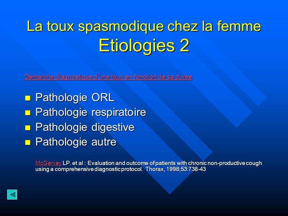 La toux spasmodique chez la femme Etiologies 2 Démarche diagnostique dune toux en fonction de sa durée Démarche diagnostique dune toux en fonction de
