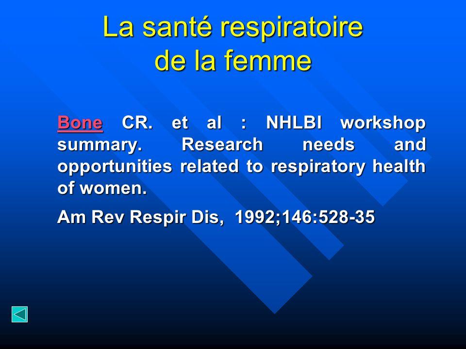 La santé respiratoire de la femme BoneBone CR.et al : NHLBI workshop summary.