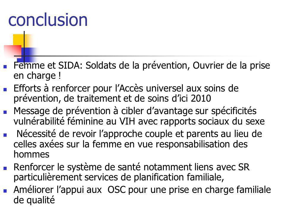 conclusion Femme et SIDA: Soldats de la prévention, Ouvrier de la prise en charge ! Efforts à renforcer pour lAccès universel aux soins de prévention,