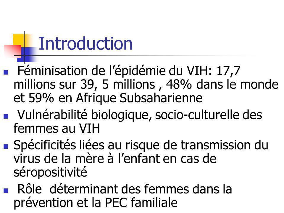 Introduction Féminisation de lépidémie du VIH: 17,7 millions sur 39, 5 millions, 48% dans le monde et 59% en Afrique Subsaharienne Vulnérabilité biolo