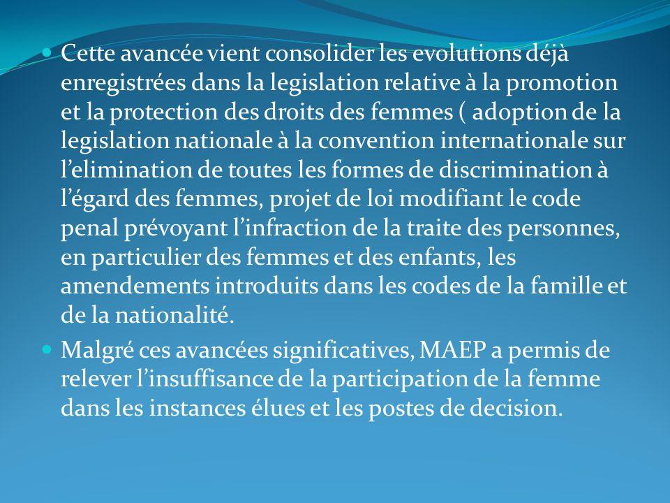 Cette avancée vient consolider les evolutions déjà enregistrées dans la legislation relative à la promotion et la protection des droits des femmes ( a