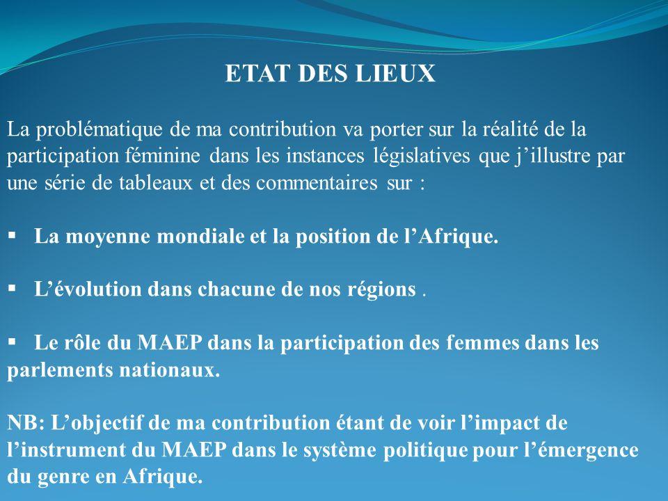 ETAT DES LIEUX La problématique de ma contribution va porter sur la réalité de la participation féminine dans les instances législatives que jillustre