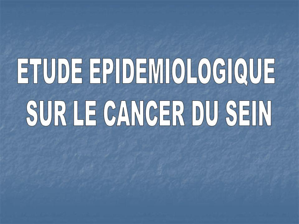 -Notre structure détude: -descriptive mesurant les cas incidents du cancer du sein durant lannée 2006 -Les paramètres détudes:lage:la menarchie; la contraception; la localisation.