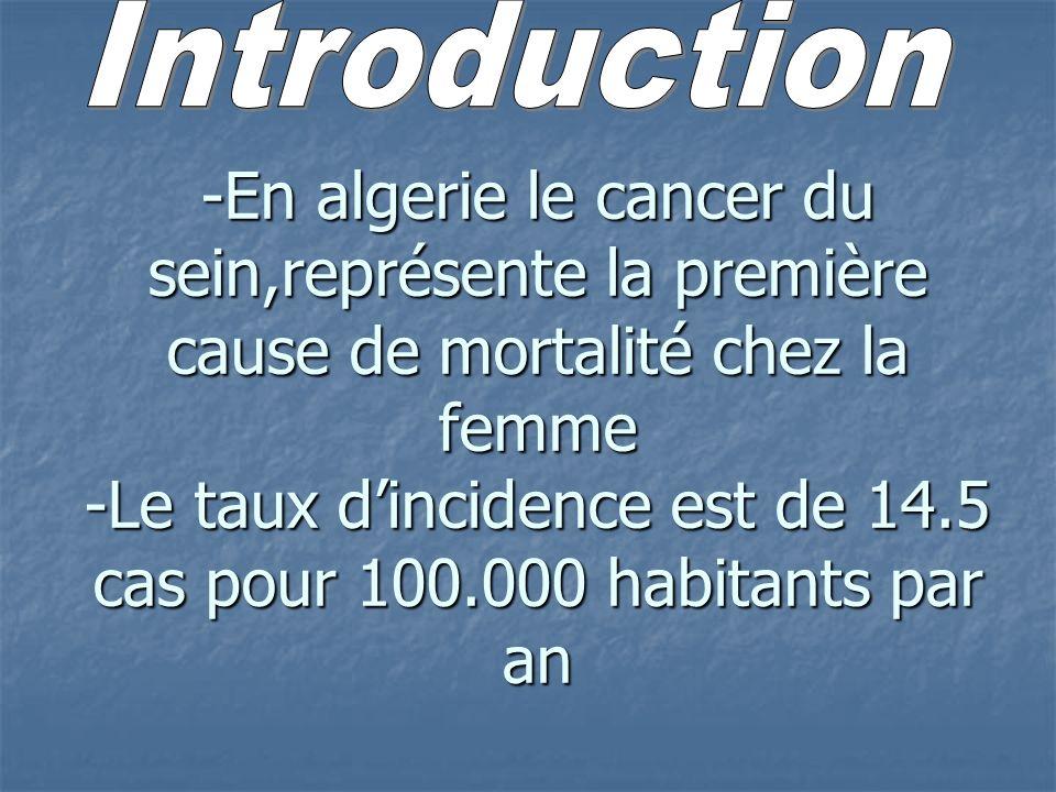 -En algerie le cancer du sein,représente la première cause de mortalité chez la femme -Le taux dincidence est de 14.5 cas pour 100.000 habitants par a