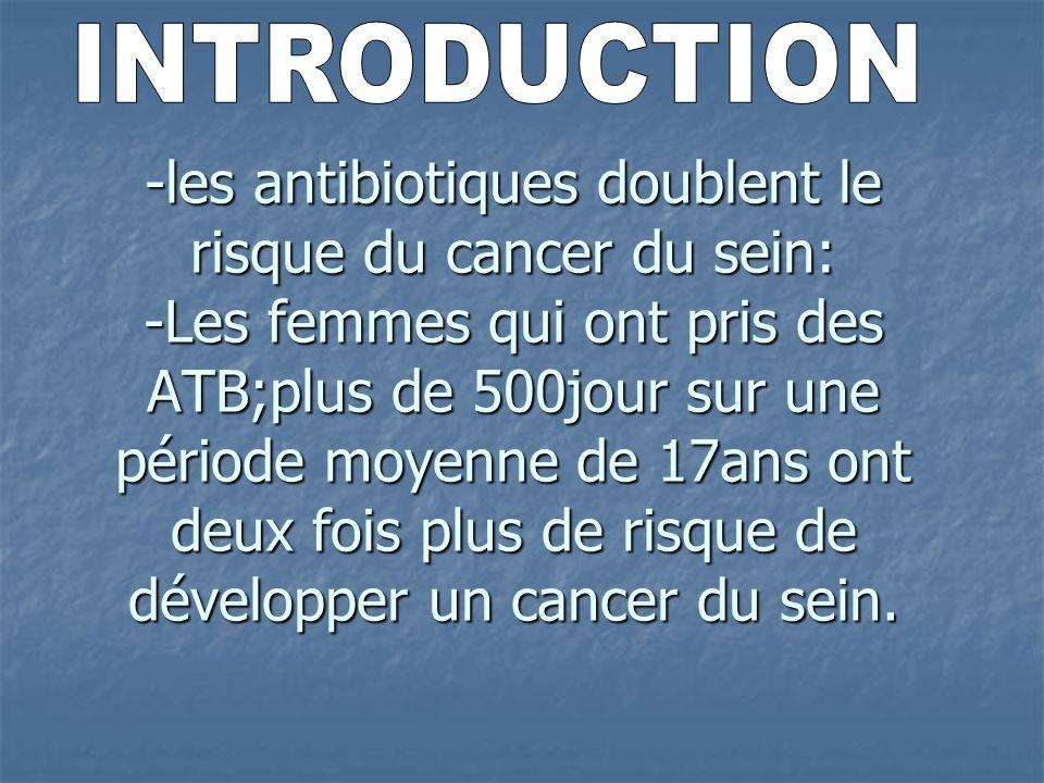 -les antibiotiques doublent le risque du cancer du sein: -Les femmes qui ont pris des ATB;plus de 500jour sur une période moyenne de 17ans ont deux fo