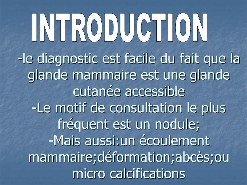 -le diagnostic est facile du fait que la glande mammaire est une glande cutanée accessible -Le motif de consultation le plus fréquent est un nodule; -