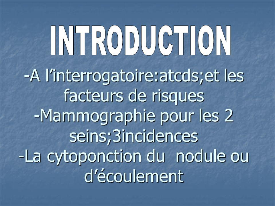 -A linterrogatoire:atcds;et les facteurs de risques -Mammographie pour les 2 seins;3incidences -La cytoponction du nodule ou découlement
