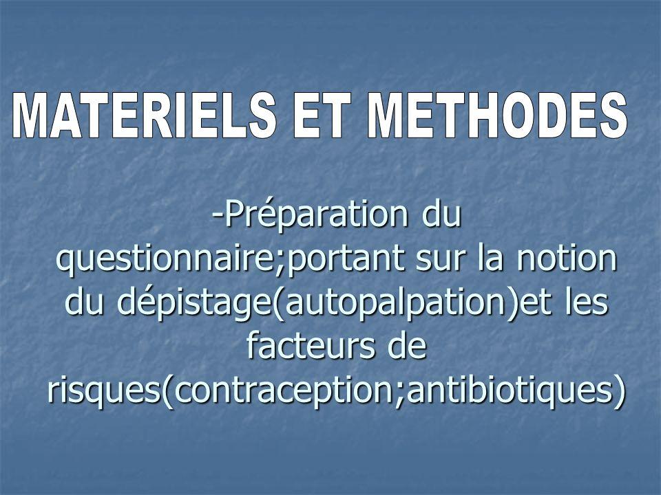-Préparation du questionnaire;portant sur la notion du dépistage(autopalpation)et les facteurs de risques(contraception;antibiotiques) -Préparation du