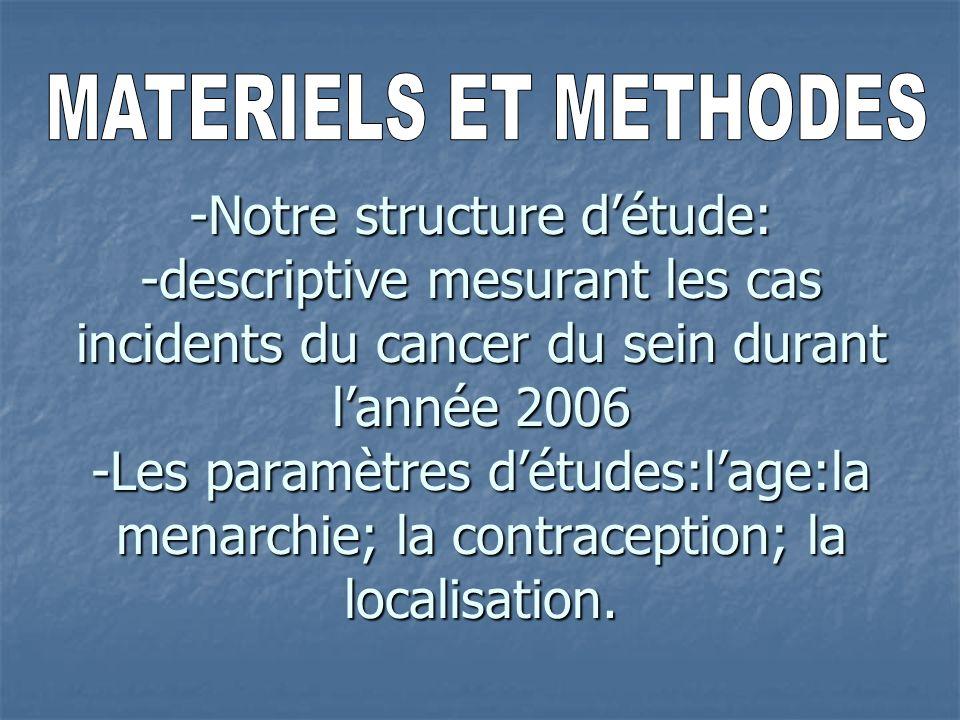 -Notre structure détude: -descriptive mesurant les cas incidents du cancer du sein durant lannée 2006 -Les paramètres détudes:lage:la menarchie; la co