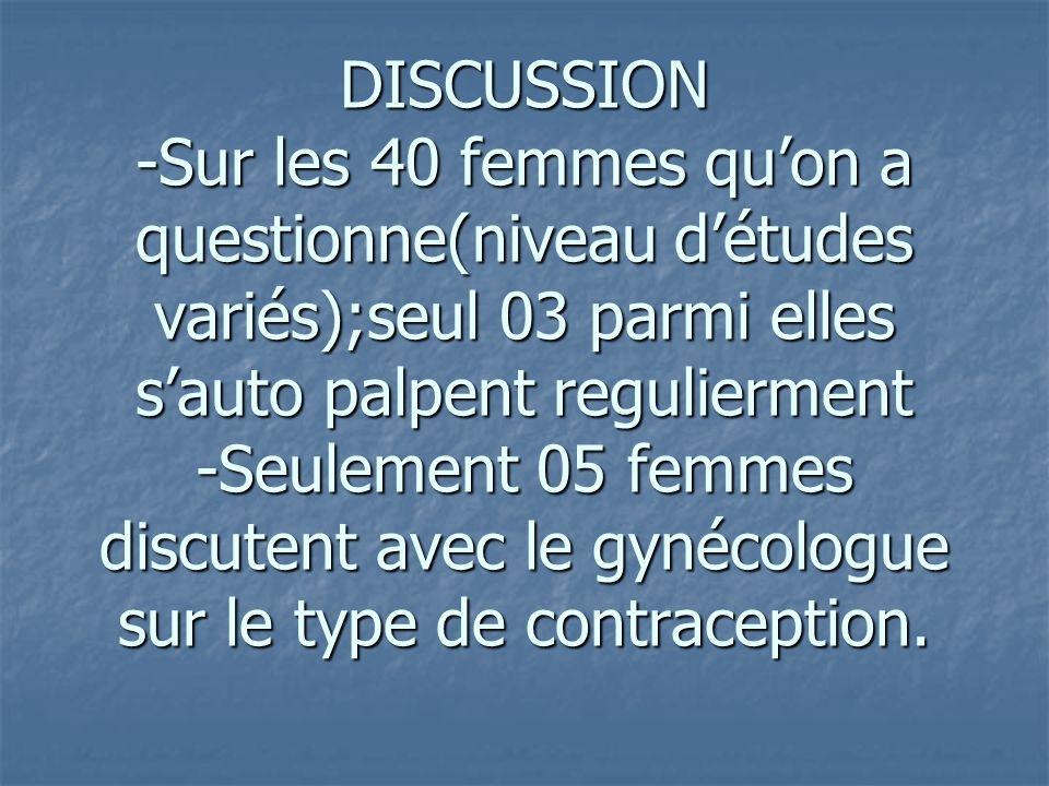 DISCUSSION -Sur les 40 femmes quon a questionne(niveau détudes variés);seul 03 parmi elles sauto palpent regulierment -Seulement 05 femmes discutent a