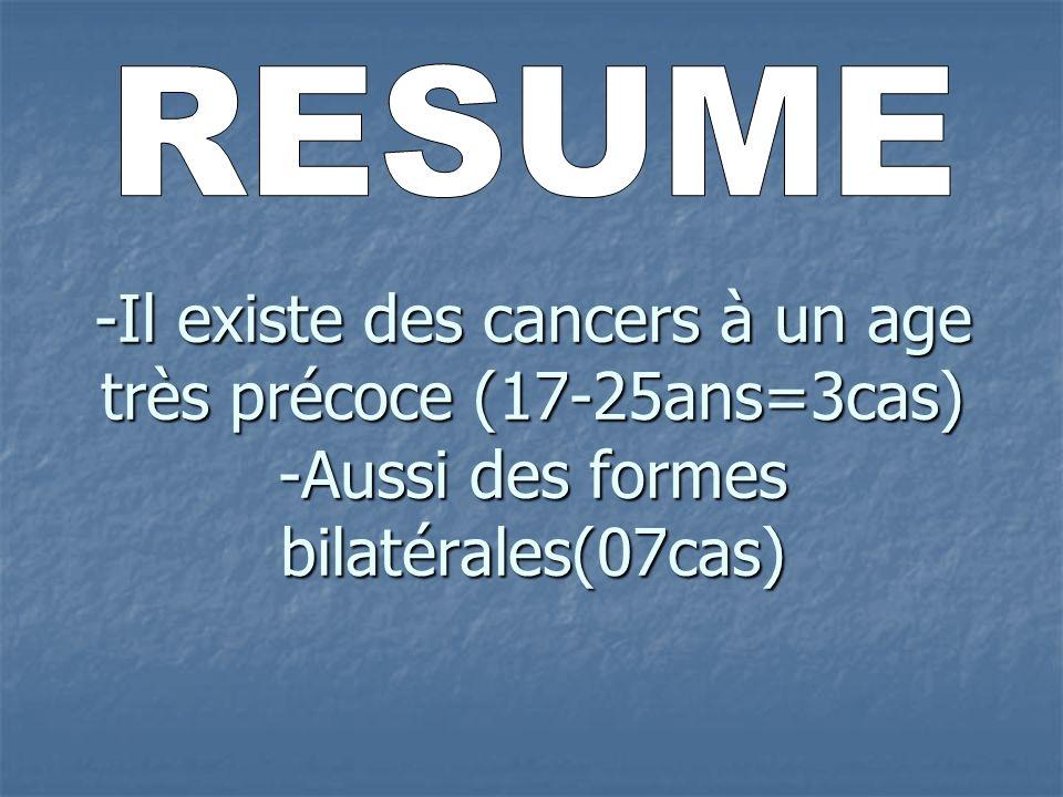 -Il existe des cancers à un age très précoce (17-25ans=3cas) -Aussi des formes bilatérales(07cas)
