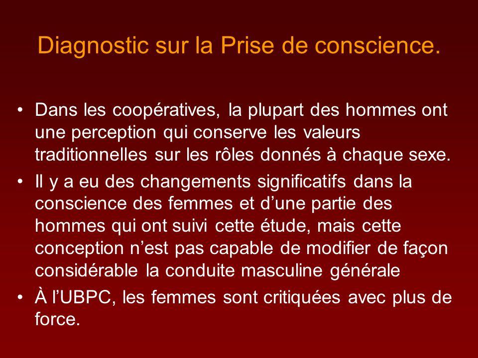 Diagnostic sur la Prise de conscience.