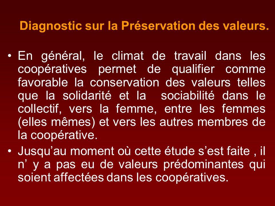 Diagnostic sur la Préservation des valeurs.