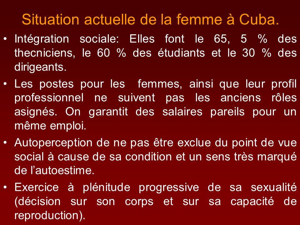 Situation actuelle de la femme à Cuba.