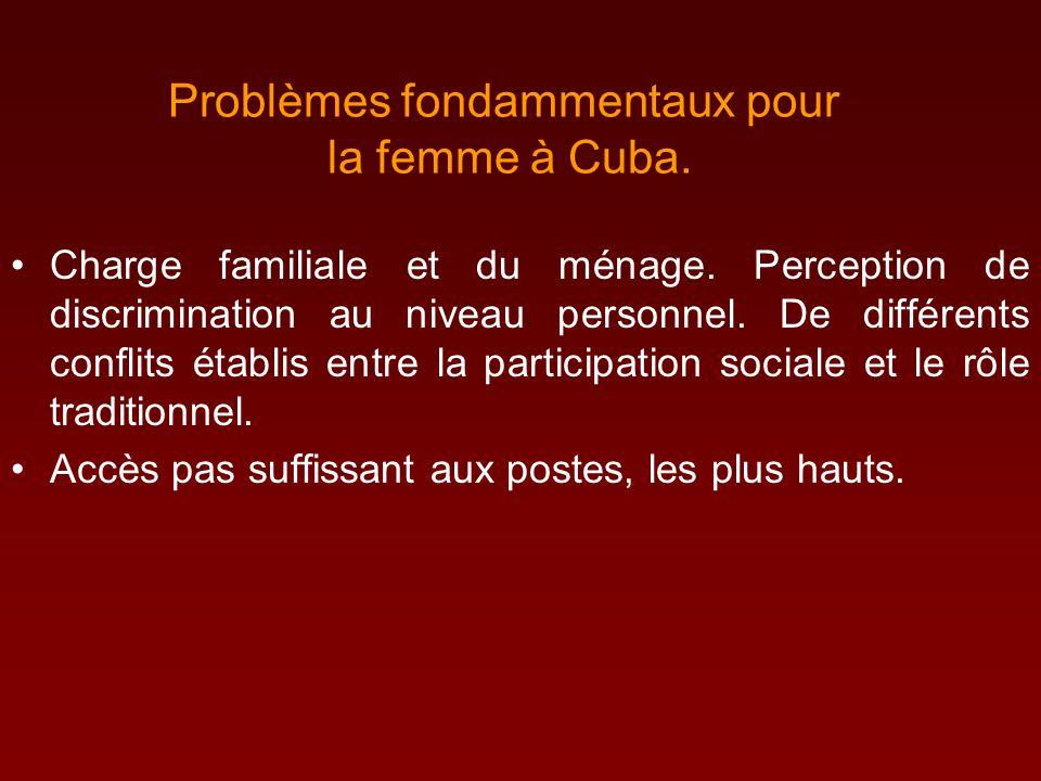 Problèmes fondammentaux pour la femme à Cuba. Charge familiale et du ménage.
