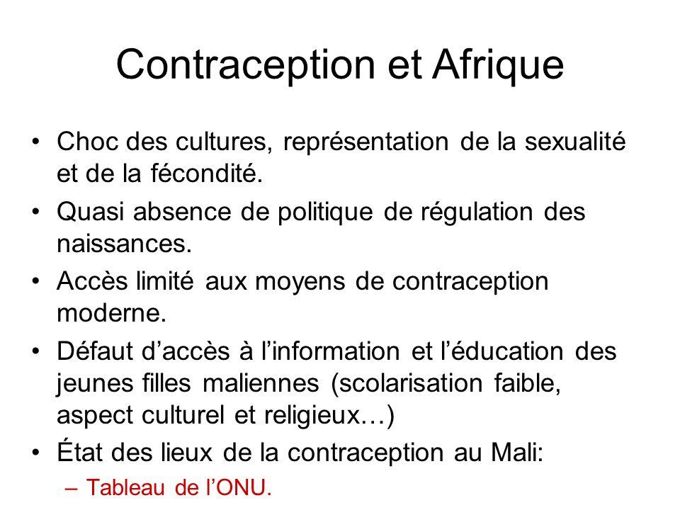 Choc des cultures, représentation de la sexualité et de la fécondité. Quasi absence de politique de régulation des naissances. Accès limité aux moyens