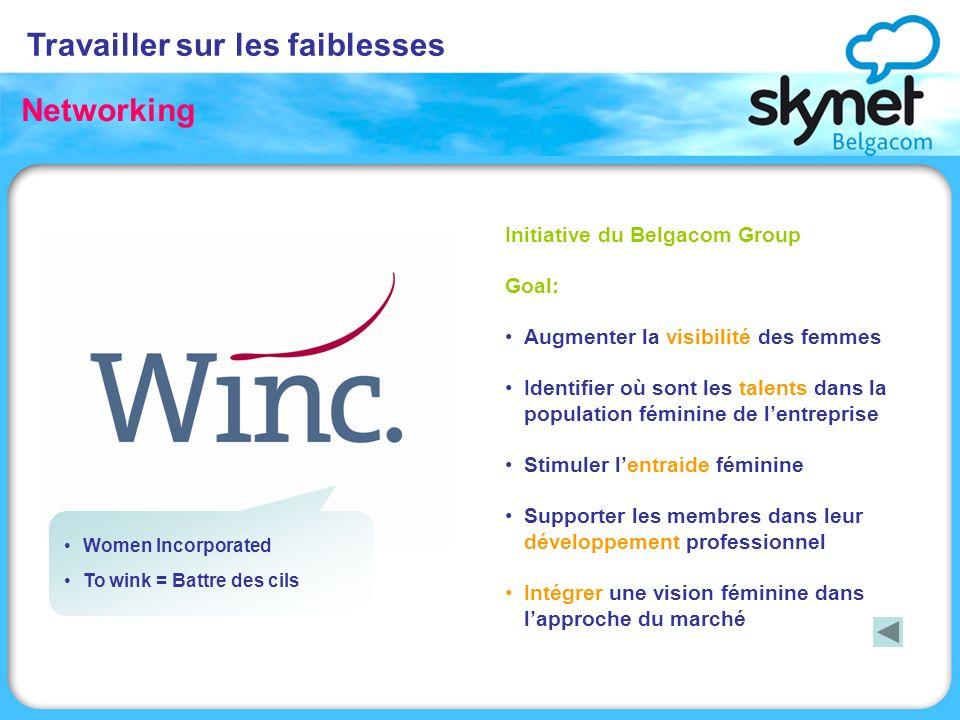 Travailler sur les faiblesses Networking Initiative du Belgacom Group Goal: Augmenter la visibilité des femmes Identifier où sont les talents dans la
