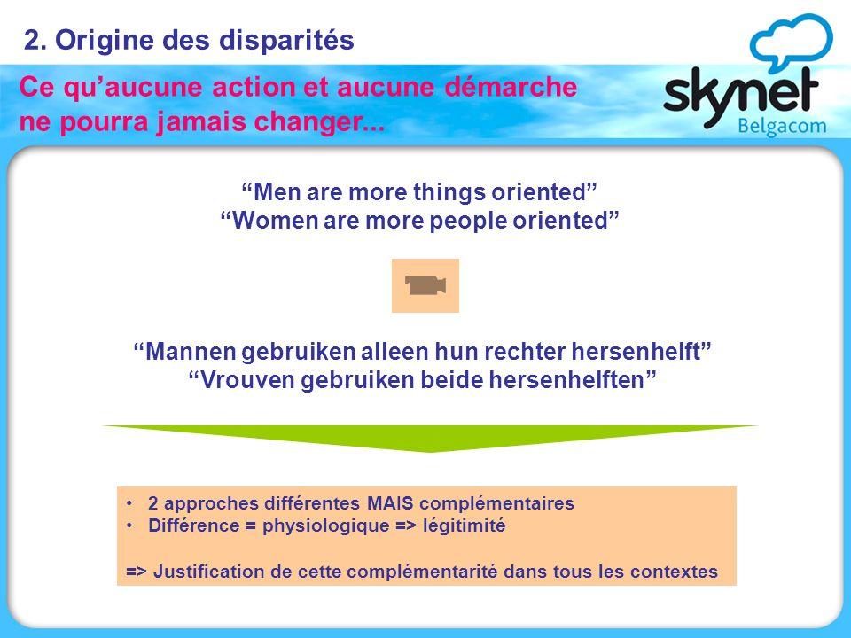 Conclusion La définition du « gender mainstreaming » Conseil des Ministres en Janvier 2007.