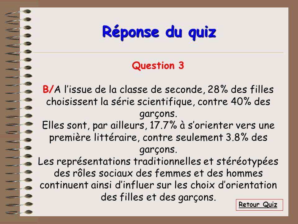 Réponse du quiz Question 3 B/A lissue de la classe de seconde, 28% des filles choisissent la série scientifique, contre 40% des garçons. Elles sont, p
