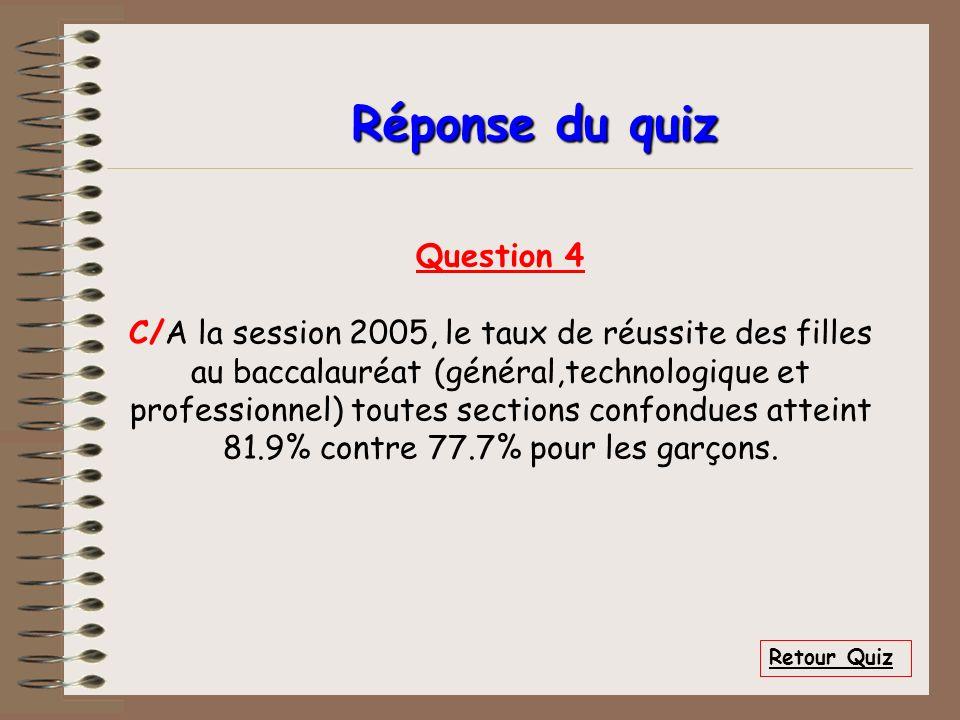 Question 4 C/A la session 2005, le taux de réussite des filles au baccalauréat (général,technologique et professionnel) toutes sections confondues att