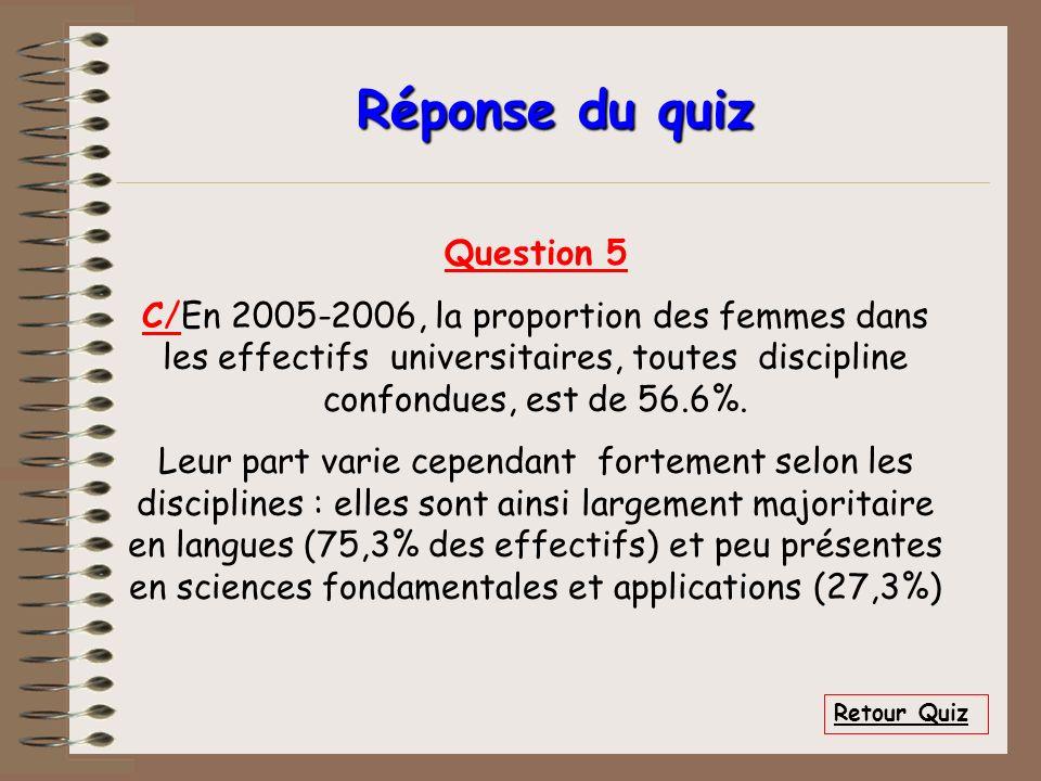 Question 5 C/En 2005-2006, la proportion des femmes dans les effectifs universitaires, toutes discipline confondues, est de 56.6%. Leur part varie cep