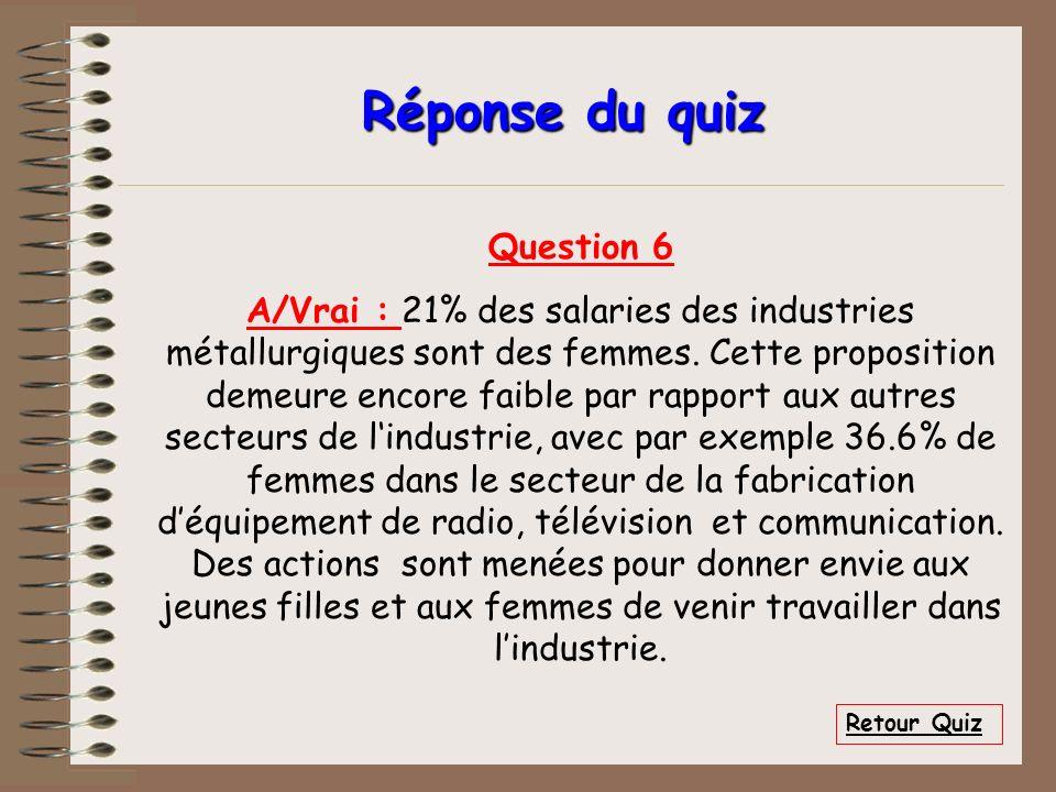 Question 6 A/Vrai : 21% des salaries des industries métallurgiques sont des femmes. Cette proposition demeure encore faible par rapport aux autres sec