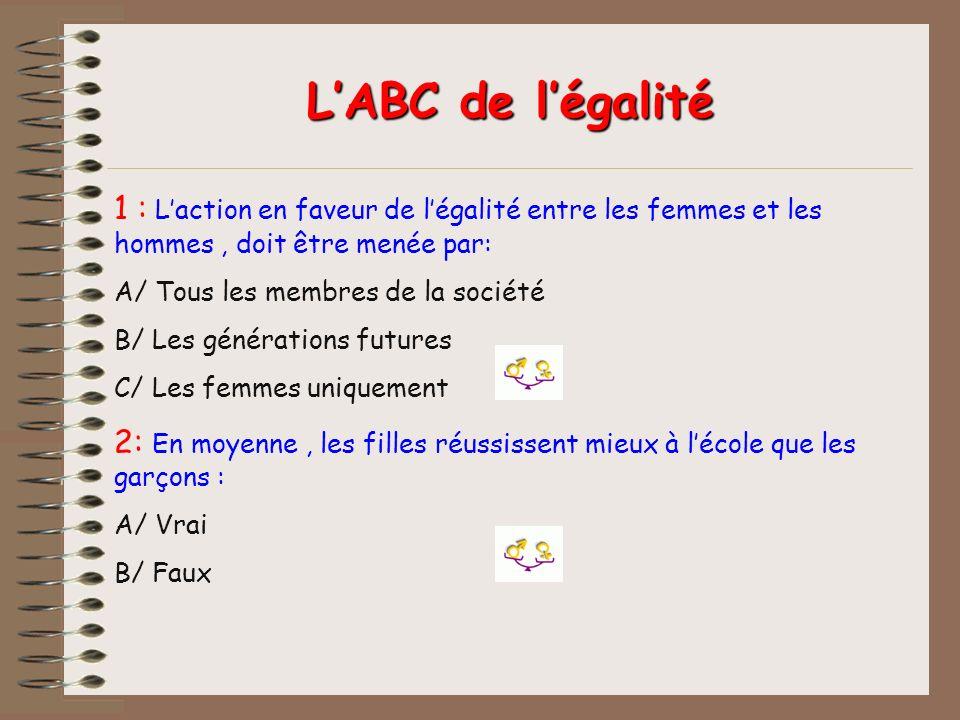 LABC de légalité 1 : Laction en faveur de légalité entre les femmes et les hommes, doit être menée par: A/ Tous les membres de la société B/ Les génér