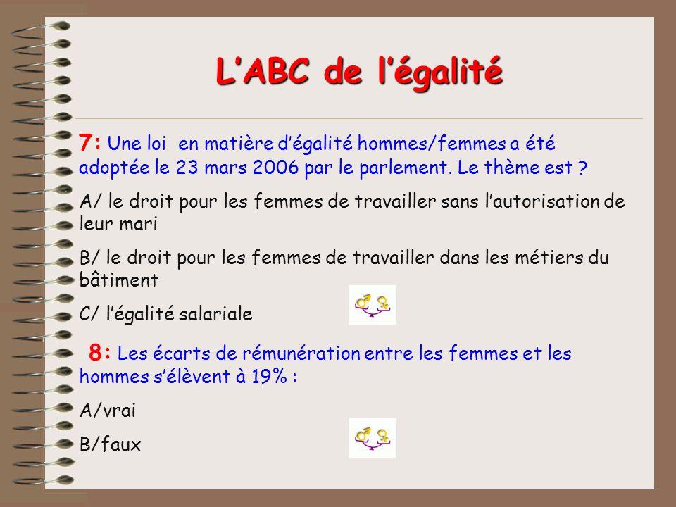 7: Une loi en matière dégalité hommes/femmes a été adoptée le 23 mars 2006 par le parlement. Le thème est ? A/ le droit pour les femmes de travailler